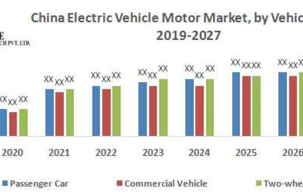 China Electric Vehicle Market 2027: Type,Product, Vehicle Class, and Vehicle Type