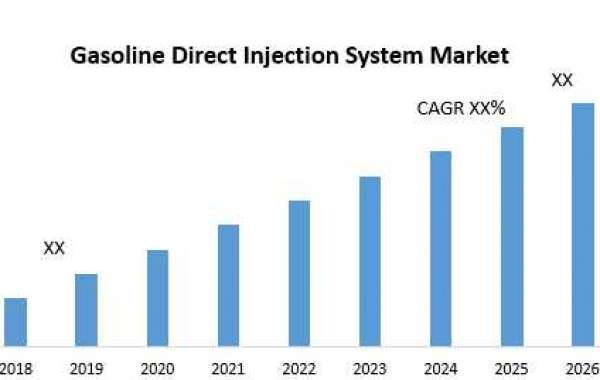 Gasoline Direct Injection (GDI) System Market – Global Industry Analysis and Forecast (2019-2026)