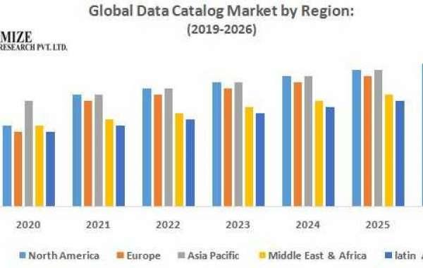 Global Data Catalog Market– Industry Analysis and Forecast (2019-2026)